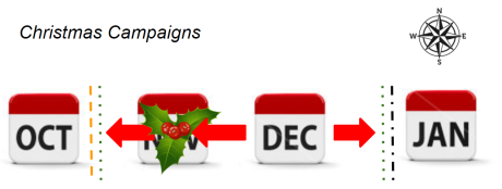 Christmas Campaigns Final